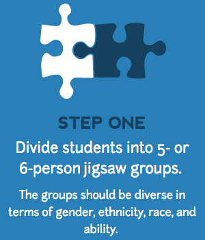 cooperative group teachingjigsaw Transcript of cooperative learning: lesson plans cooperative learning teachers can easily govern the groups by walking around the classroom and observe each group.
